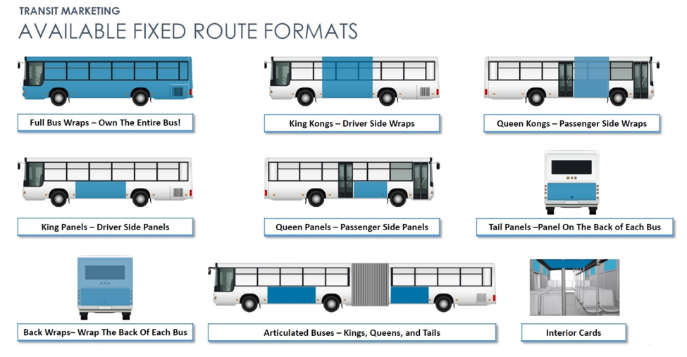 Image demonstrating where ads are placed on fixed-route buses.
