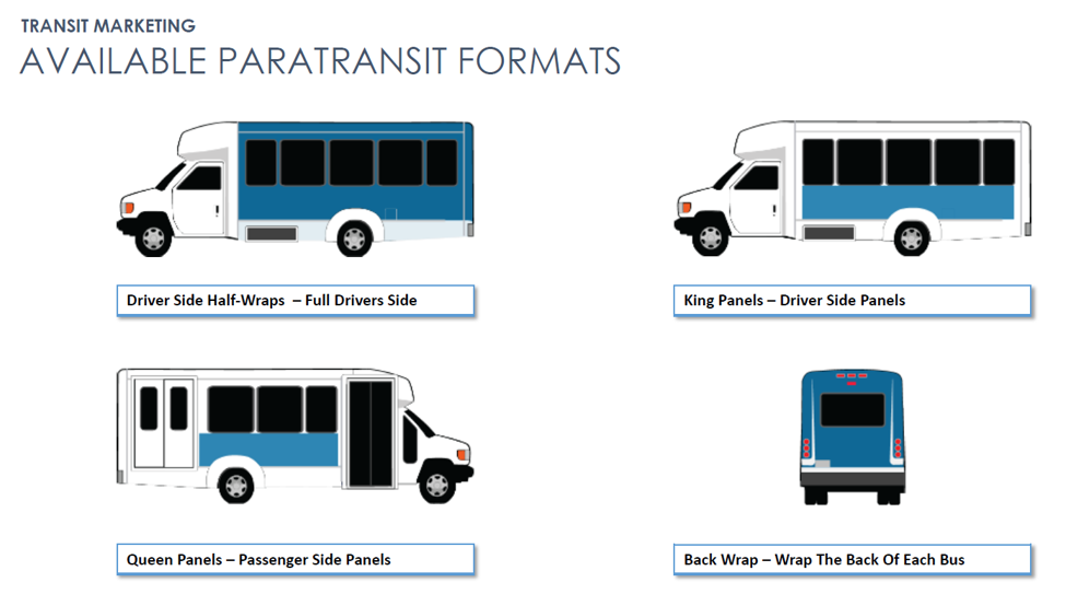 Image demonstrating where ads are placed on paratransit vans.